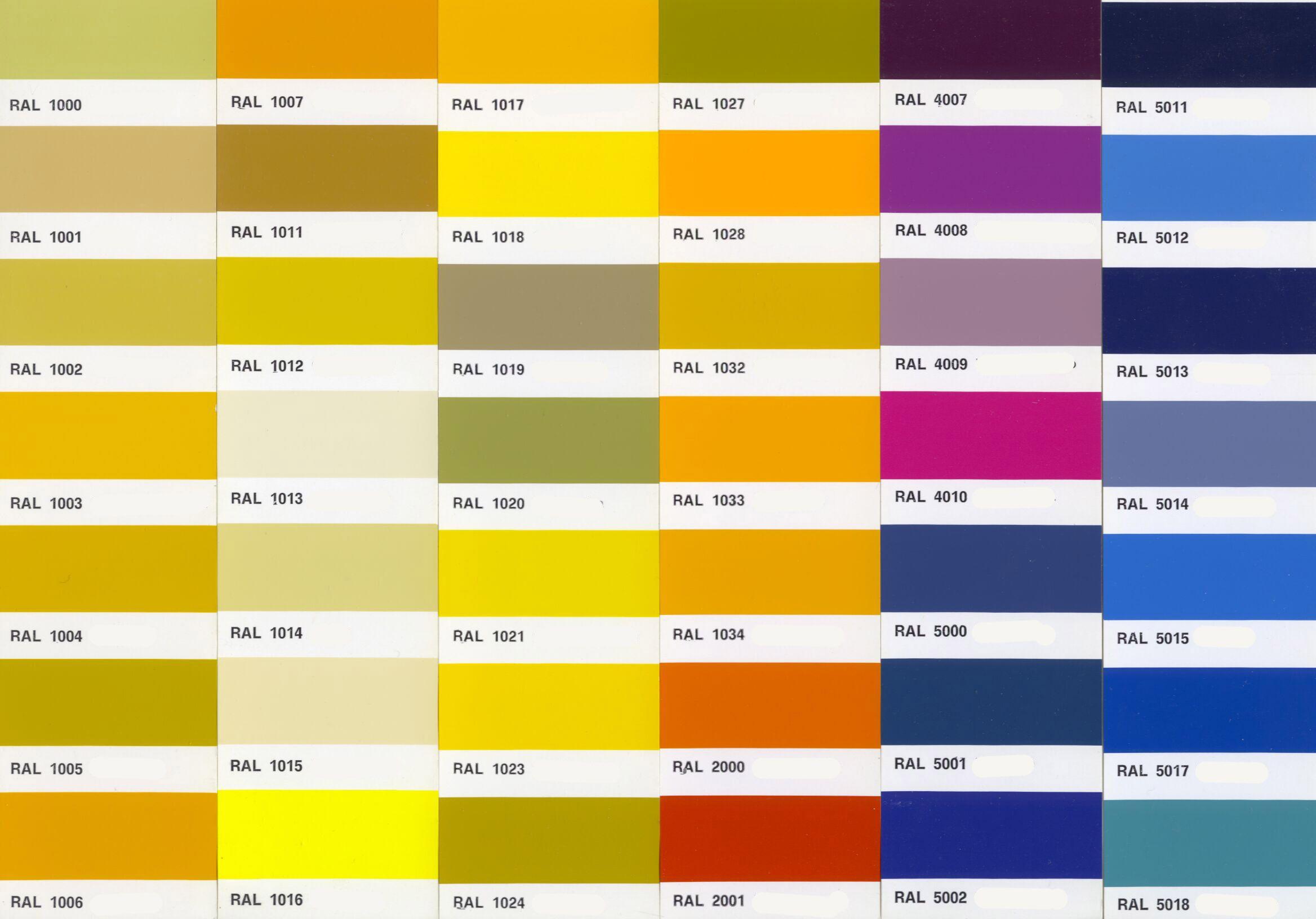 Farben mischen tabelle